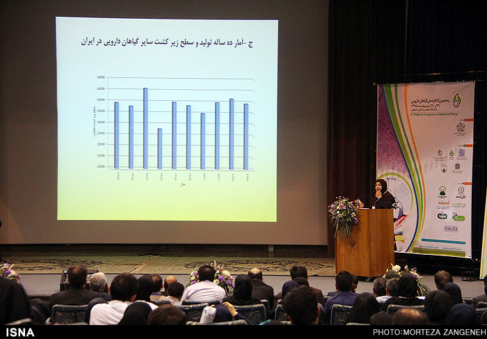 Iran's Fifth National Congress on Medicinal Plants Was Held